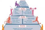 piramidesport